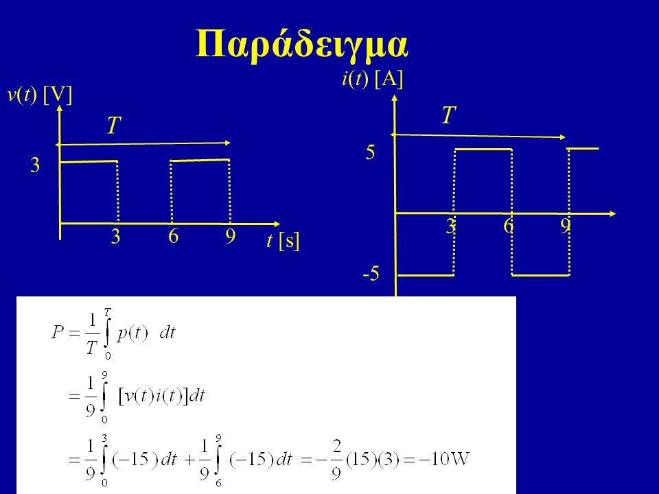 Παράδειγμα i(t) [A] t [s] v(t) [V] 6 3 9 T T 5 3 6 9 -5